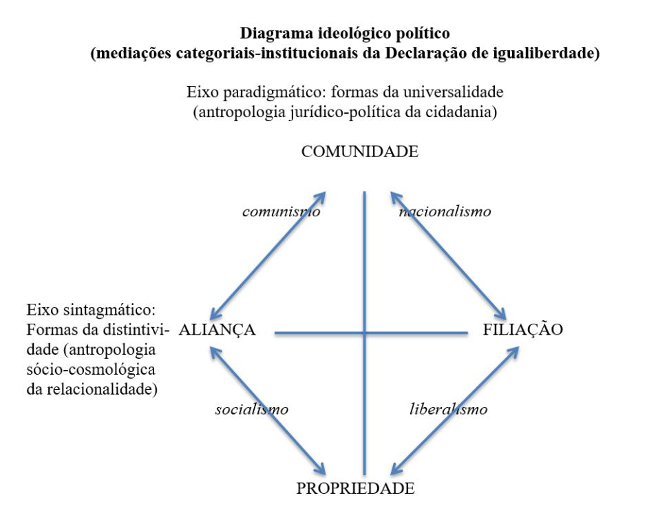 diagrama guillaume 4